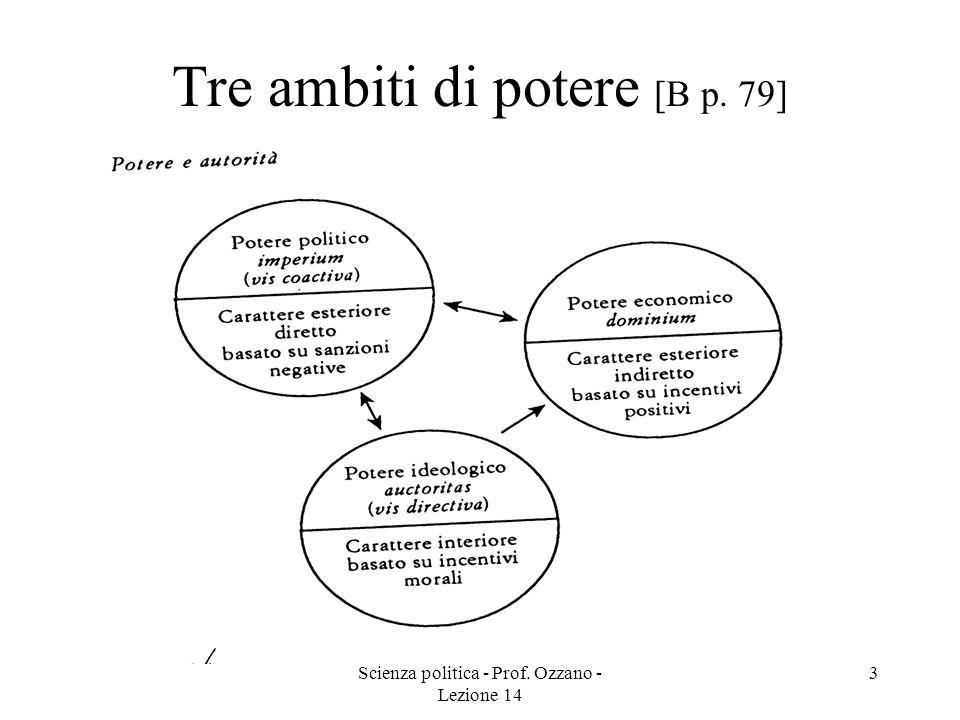 Tre ambiti di potere [B p. 79]